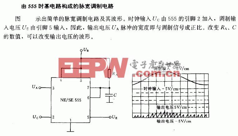 555时基电路构成的脉宽调制电路