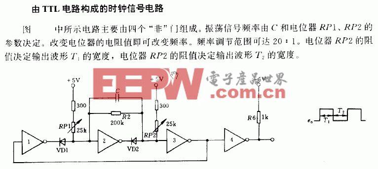 TTL电路构成的时钟信号电路