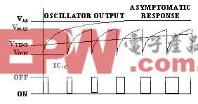 使用四比较器的恒温控制器电路