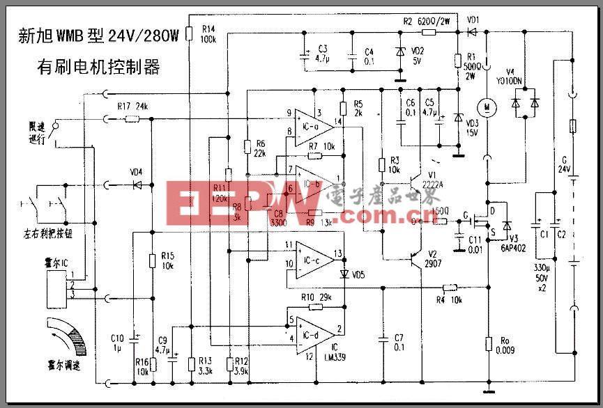 新旭WMB型24V/280W有刷电机控制器