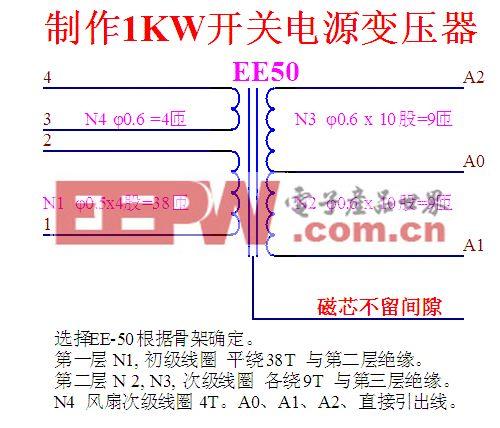 制作開關電源(1KW)變壓器