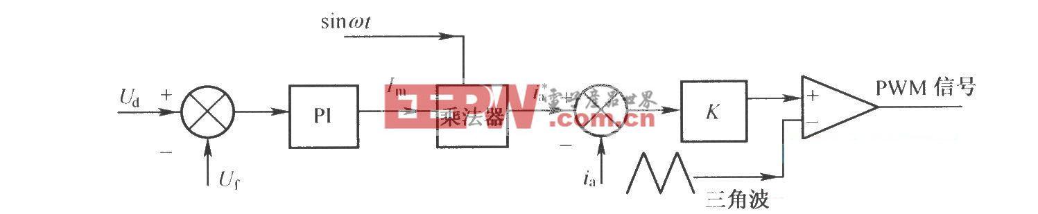 直接电流控制系统结构图(PWM整流电路的控制方法)