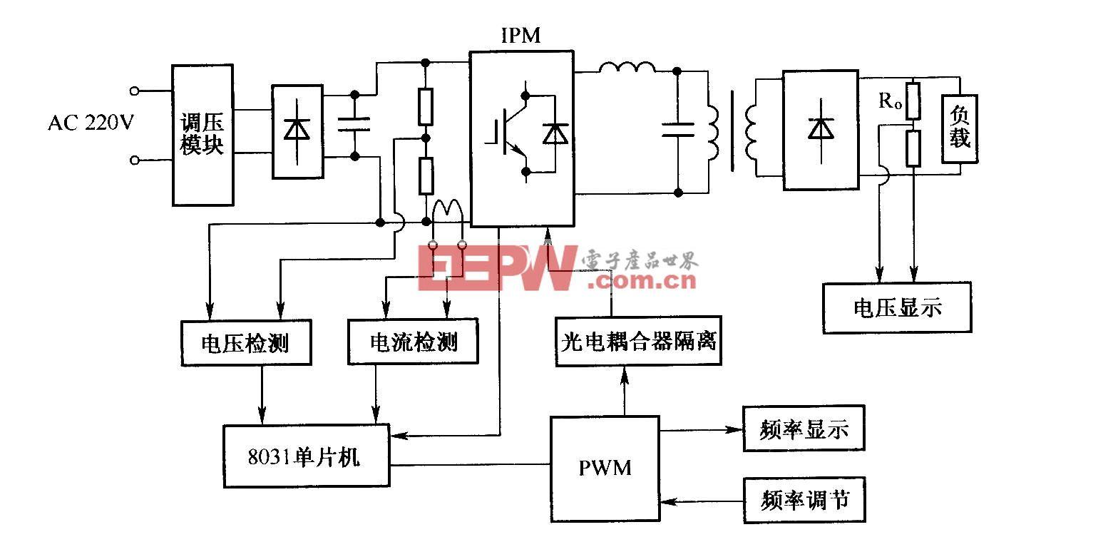 采用智能功率模塊的中頻高壓電源系統結構圖