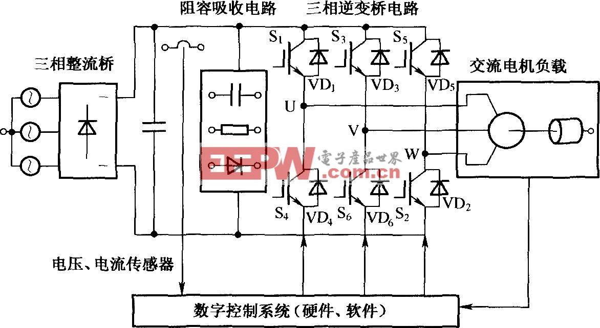 電壓源三相逆變器結構圖