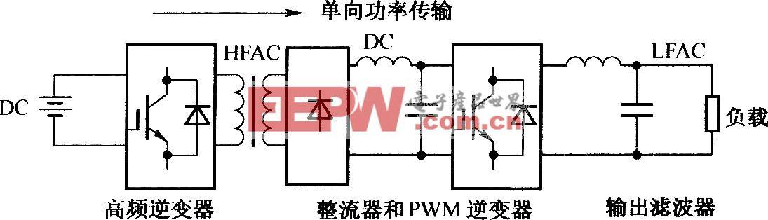 单向电压源高频链逆变器框图
