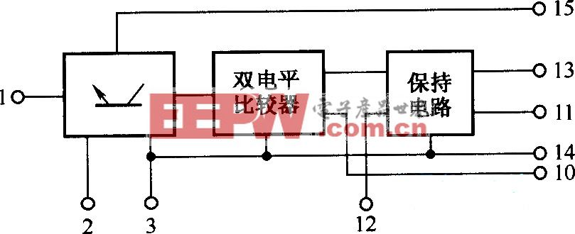 HL601A的内部结构