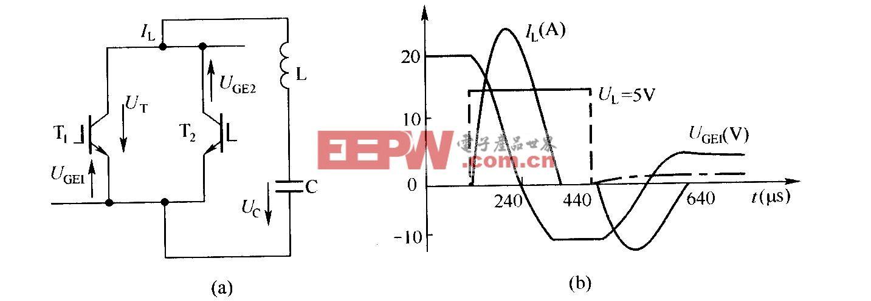 两个反向阻断型IGBT反向并联时的电路和关断波形