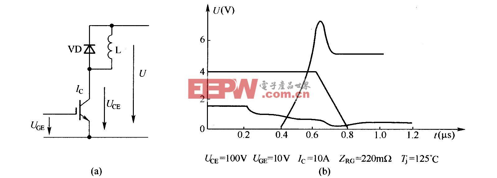 硬开关斩波电路中的IGBT的关断电压波形