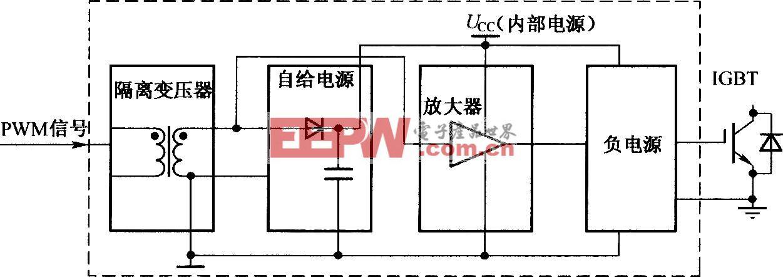 TX-KDl02 MOSFET或IGBT的原理框图