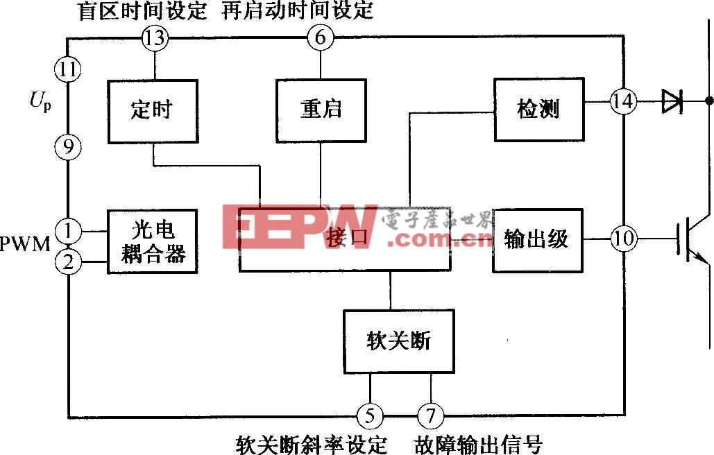TX-KA57962 IGBT驱动器的原理框图