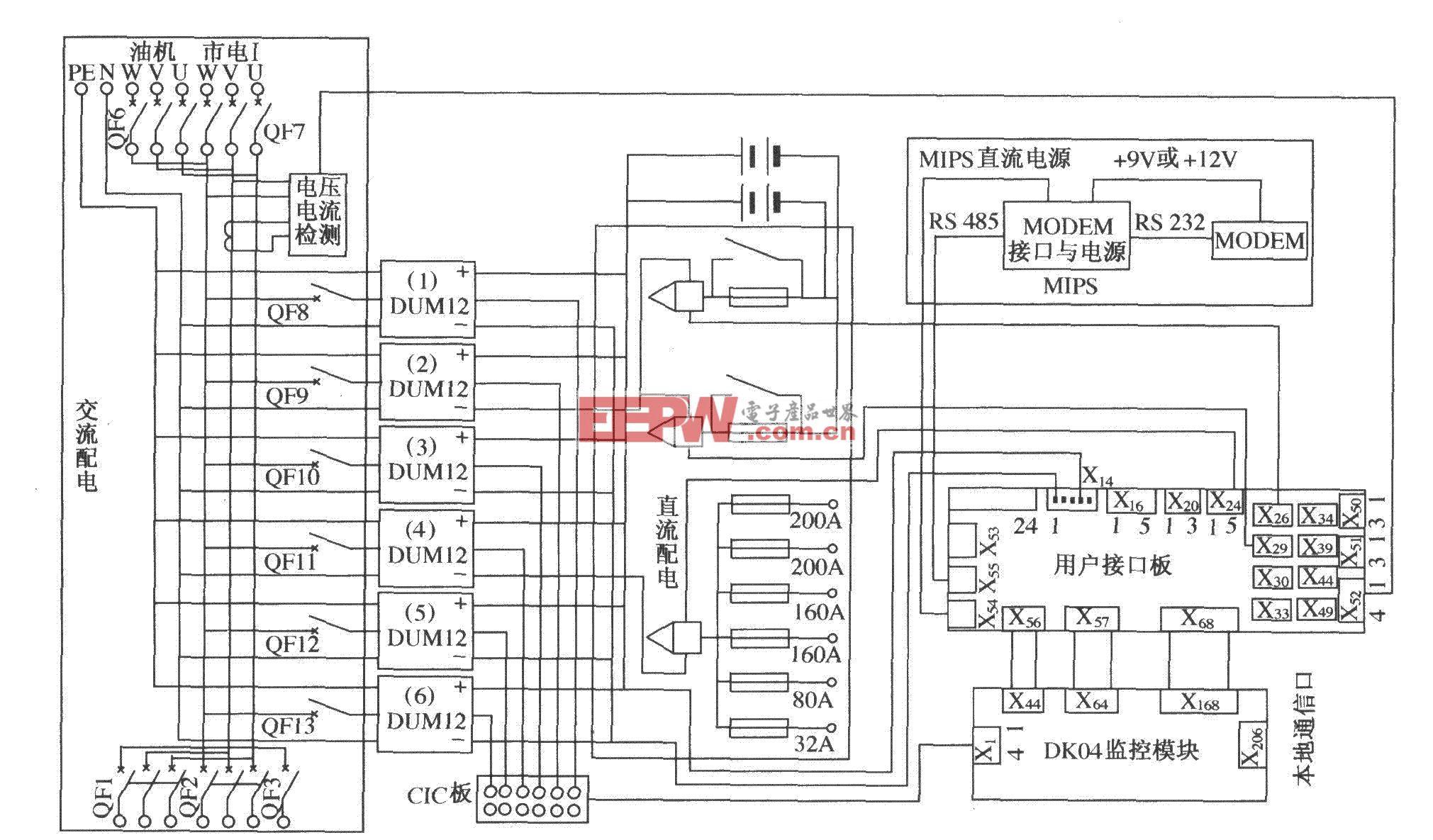 DUM23―48/300II组合电源系统框图