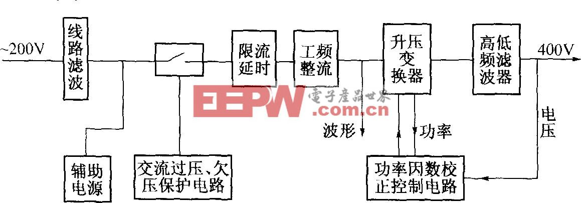 DZW75-48/50(50II)功率因数补偿