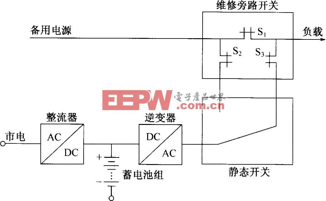 设置静态开关的单相转换型UPS电源主电路框图