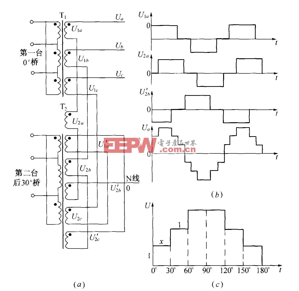 三相阶梯波逆变器输出变压器绕组连接方式及输出电压波形