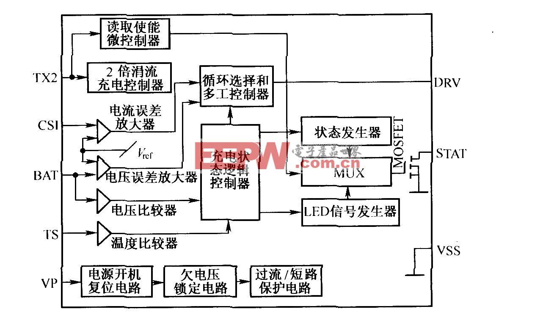 AAT3680的内部功能框图
