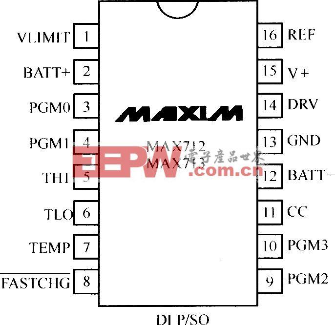 MAX712/MAX713的引脚排列方式