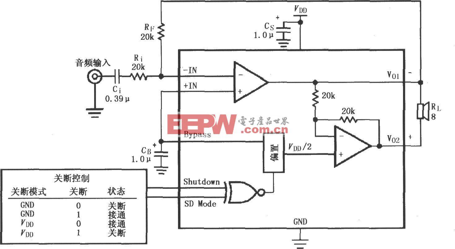 LM4901音频功率放大电路(MSOP封装)