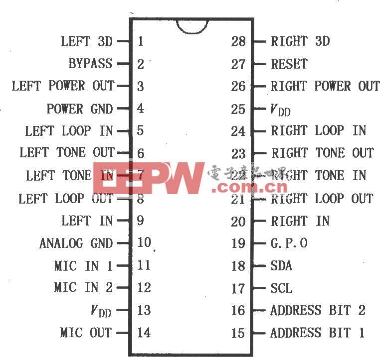 LM4832 3D音响立体声音频功率放大器