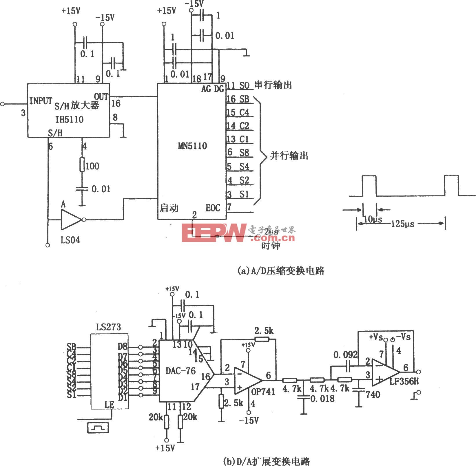 对数压缩方式数字音频处理器(DAC76、MN5110)