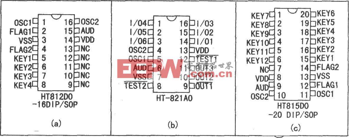 数字脉冲编码调制语音合成系列