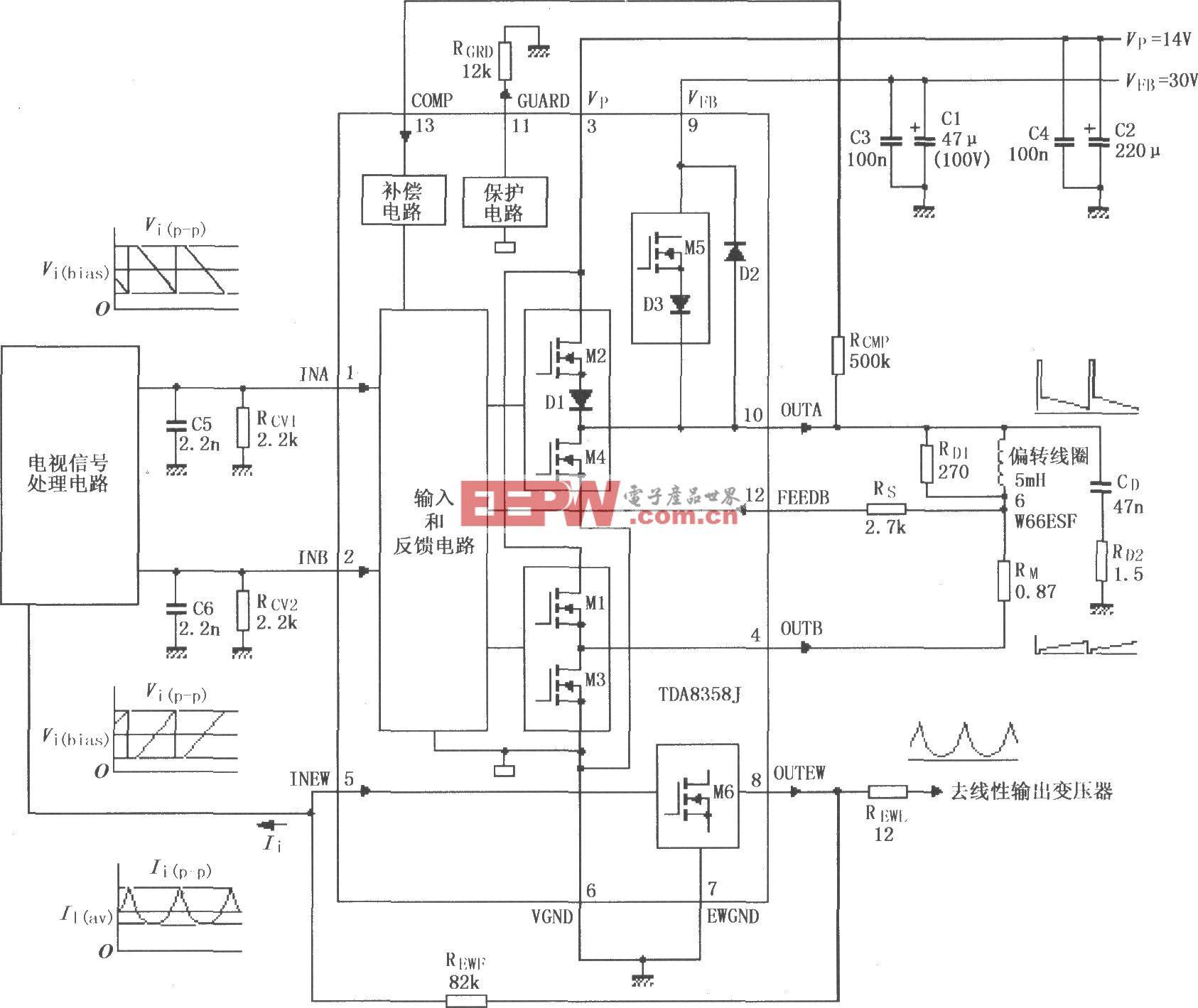 TDA8358J的应用电路
