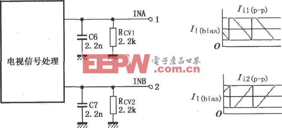 TDA8357J/8359J的输入电流示意图