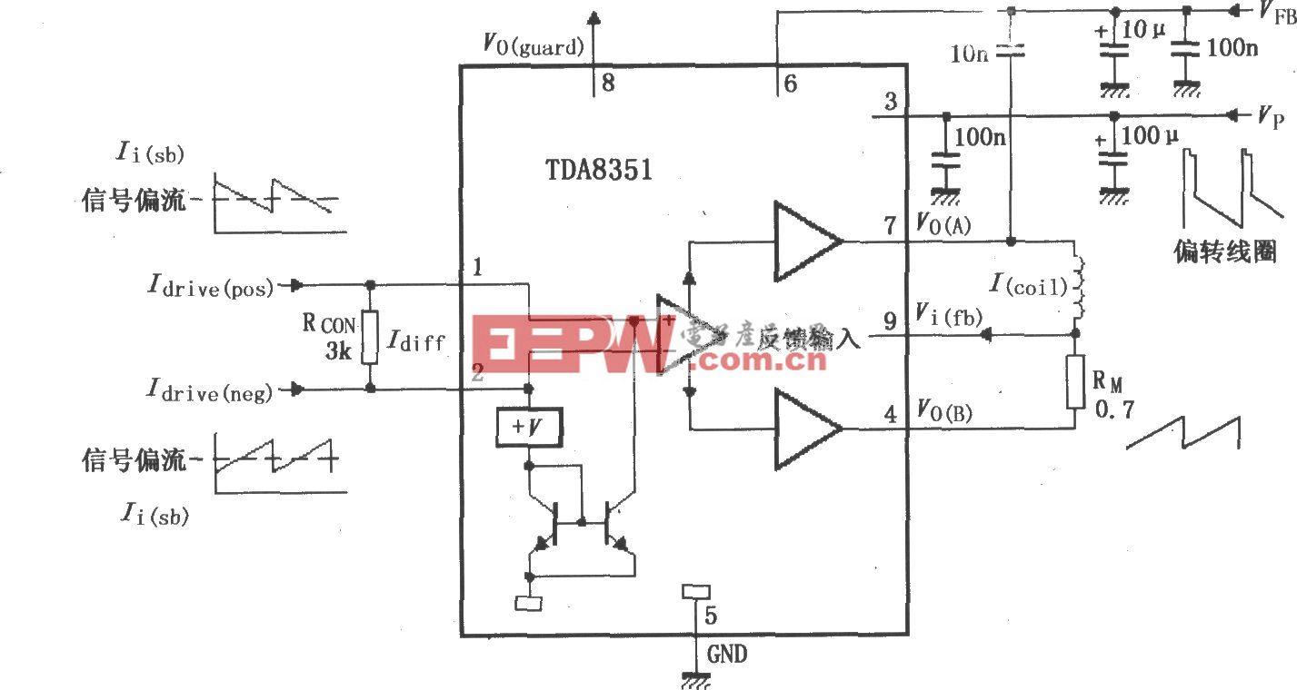 TDA8351/8356的应用电路