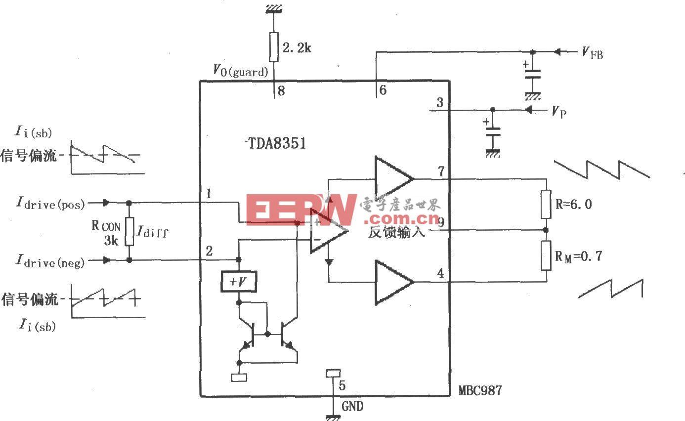 TDA8351/8356的测试电路