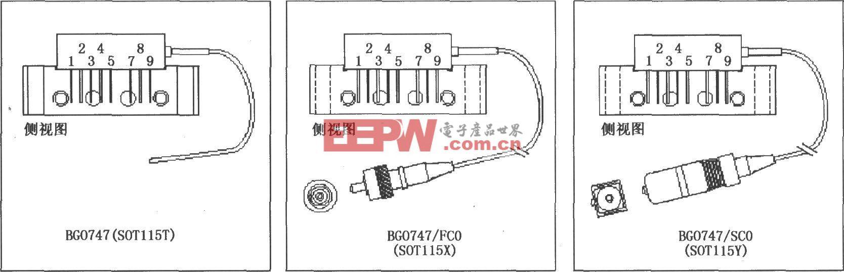 BGO747 750MHz光纤接收器