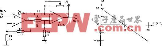增益可正、负调节的放大电路