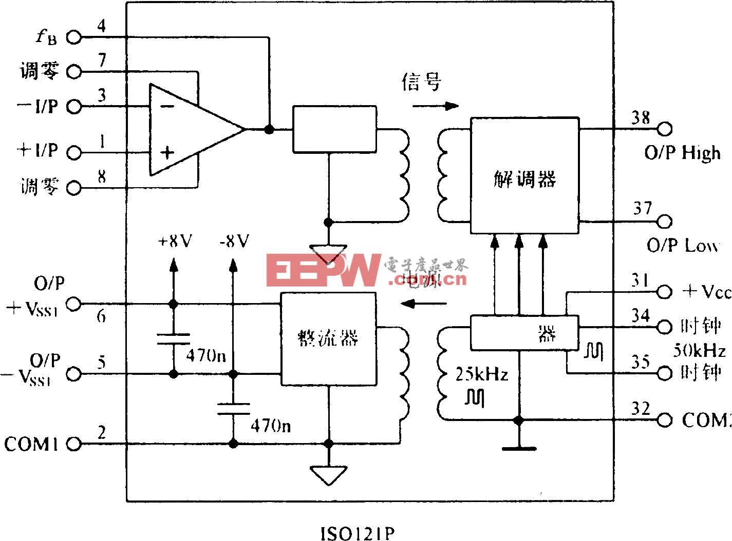 小型化隔离放大器IS0212P