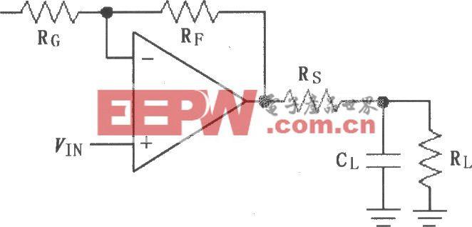 由MAX4180~MAX4187采用隔離電阻Rs構成的驅動電容性負載電路