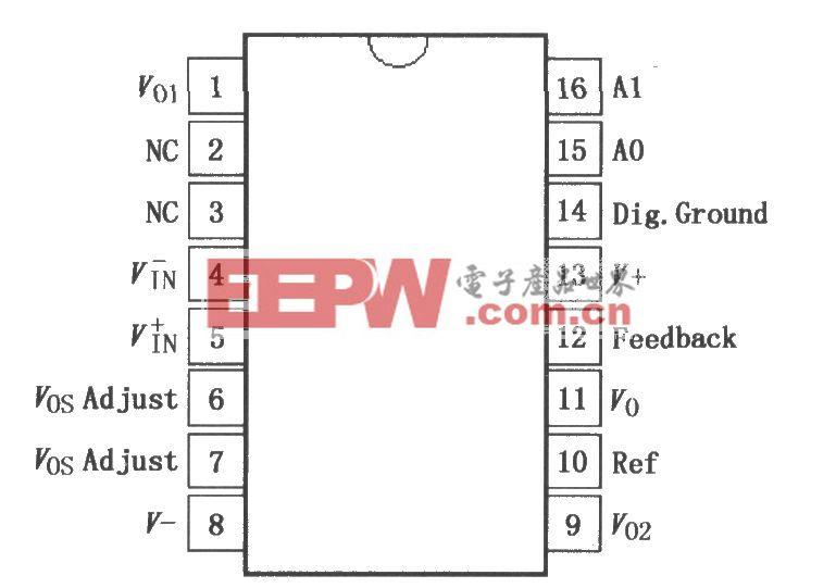 可編程增益儀表放大器PGA204/205