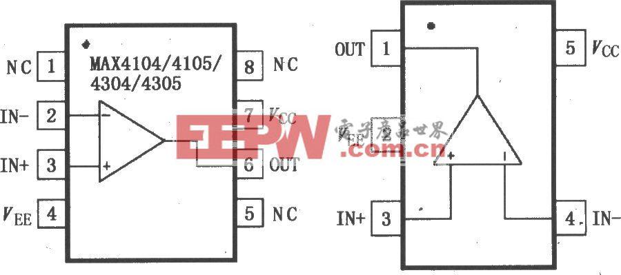 MAX4104/4105/4304/4305低噪声低失真运算放大器