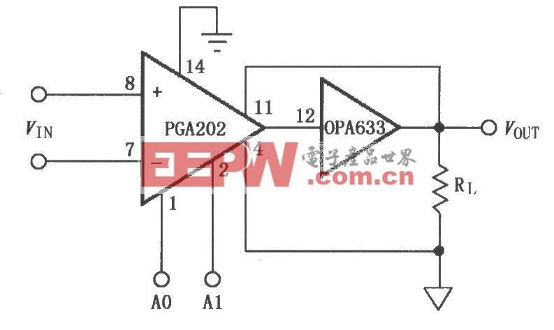 输出电流提升电路(PGA202、OPA633)