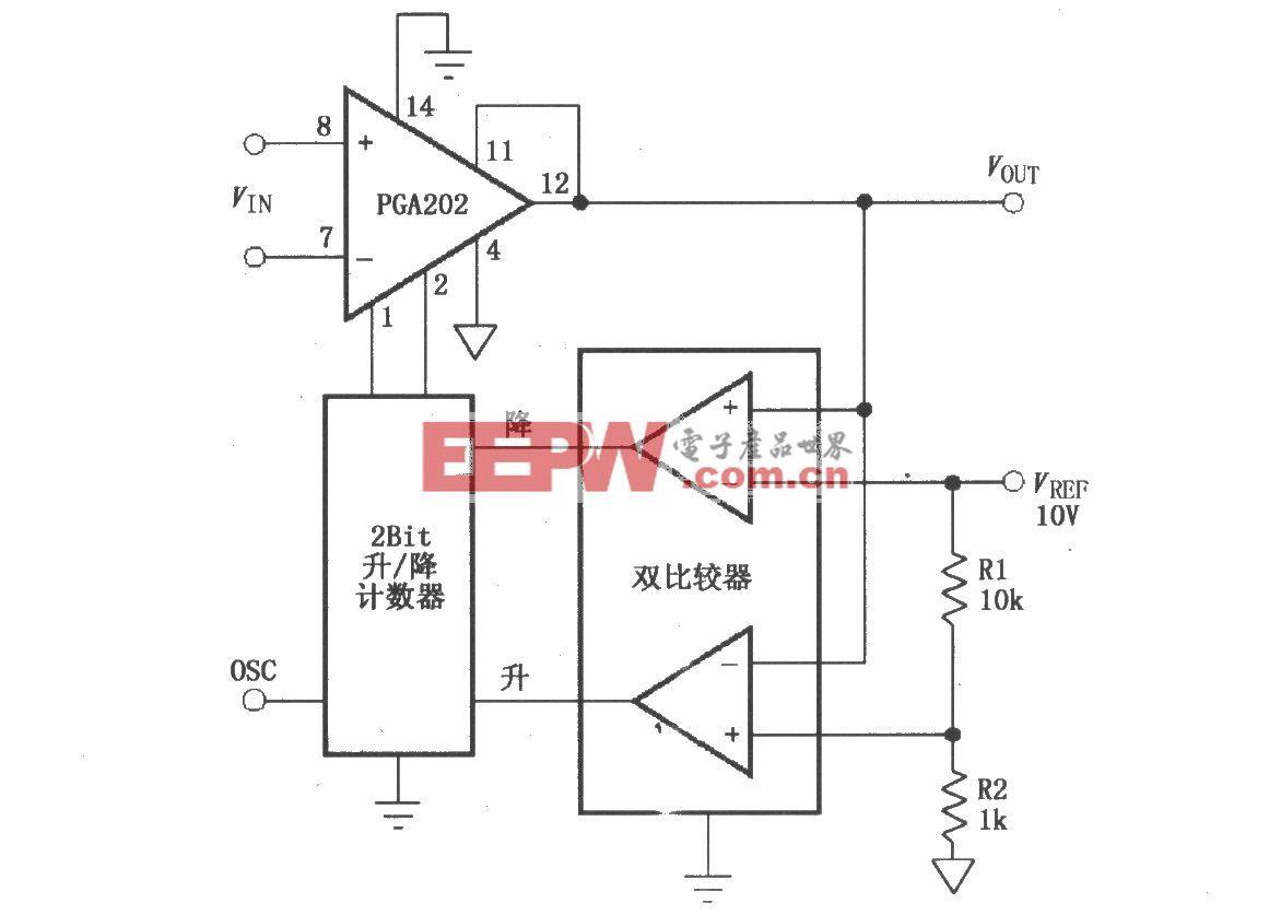 自动量程切换电路(PGA202)