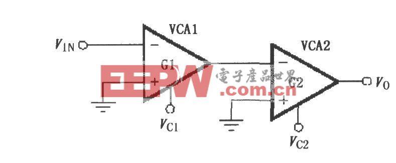 VCA610扩展增益范围和改进噪声性能的电路