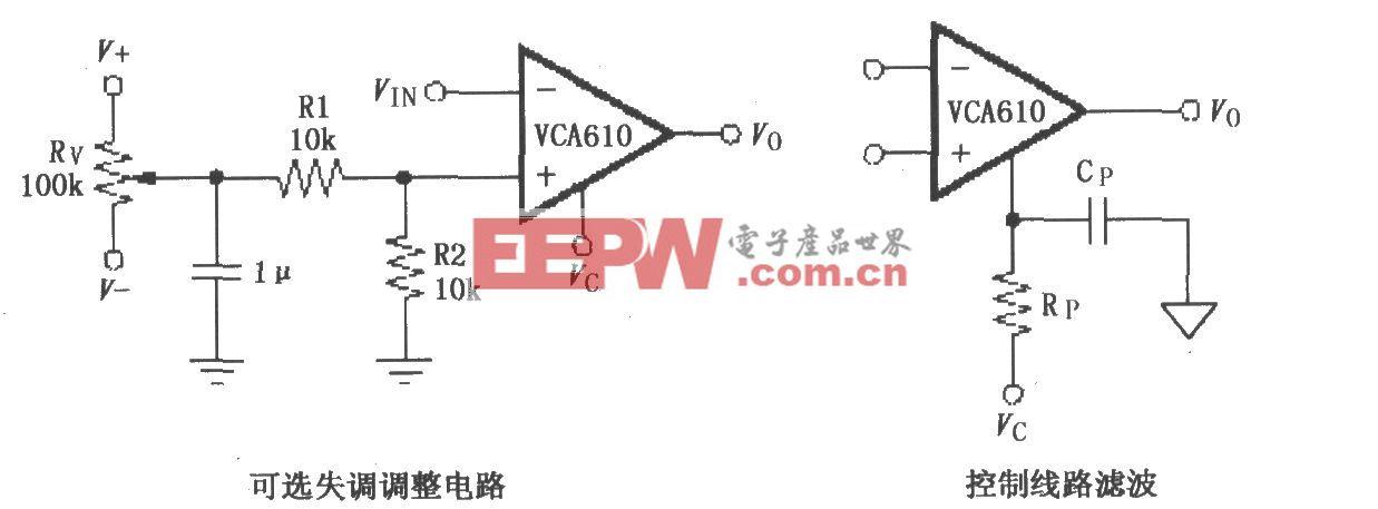 可选失调电压调整和控制线路滤波电路(VCA610)