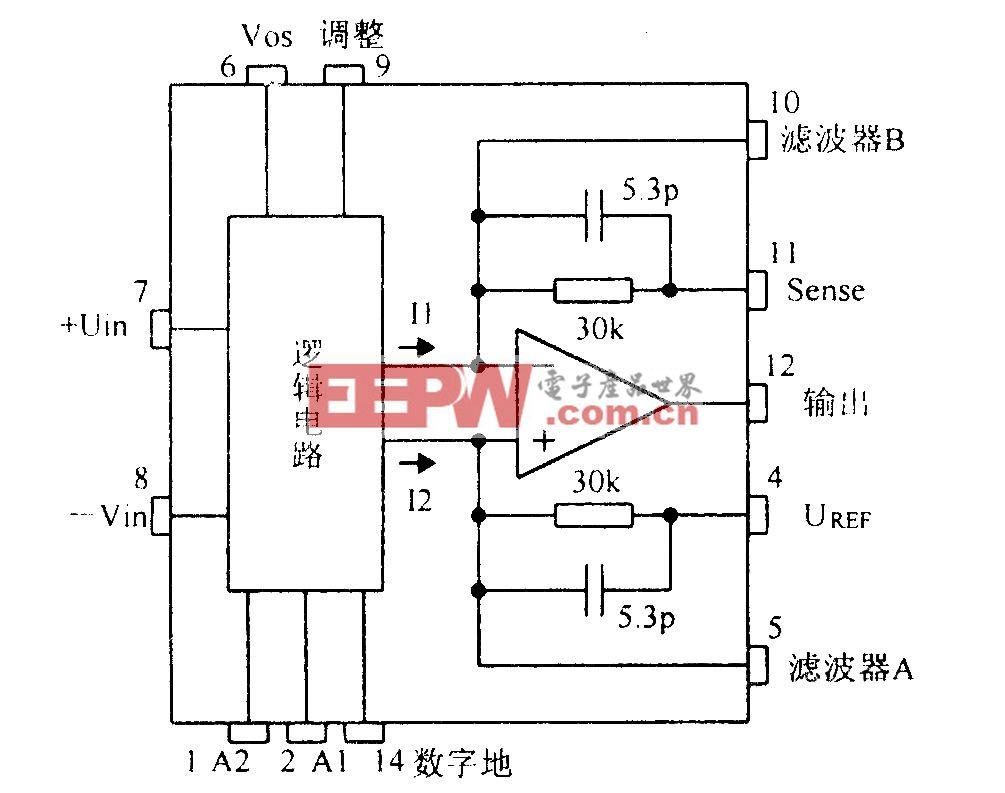 数控增益编程仪器放大器PGA202/203原理及应用