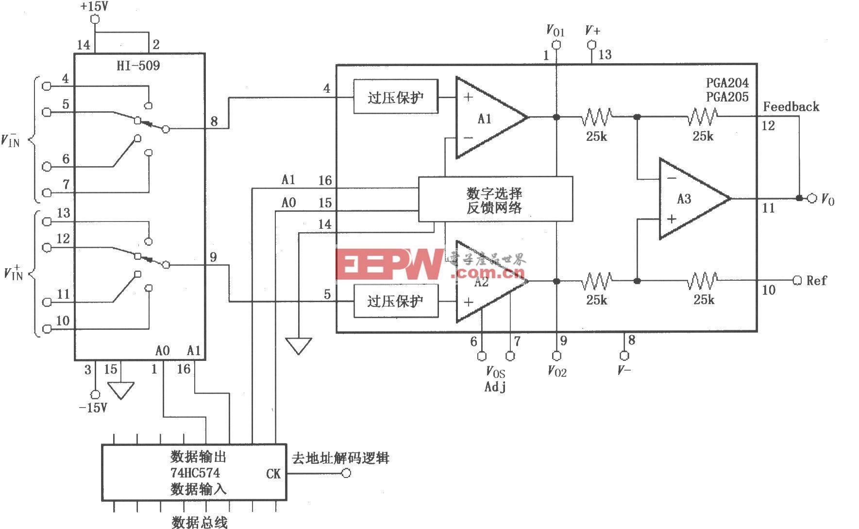 多路輸入可編程增益放大電路(PGA204/205)