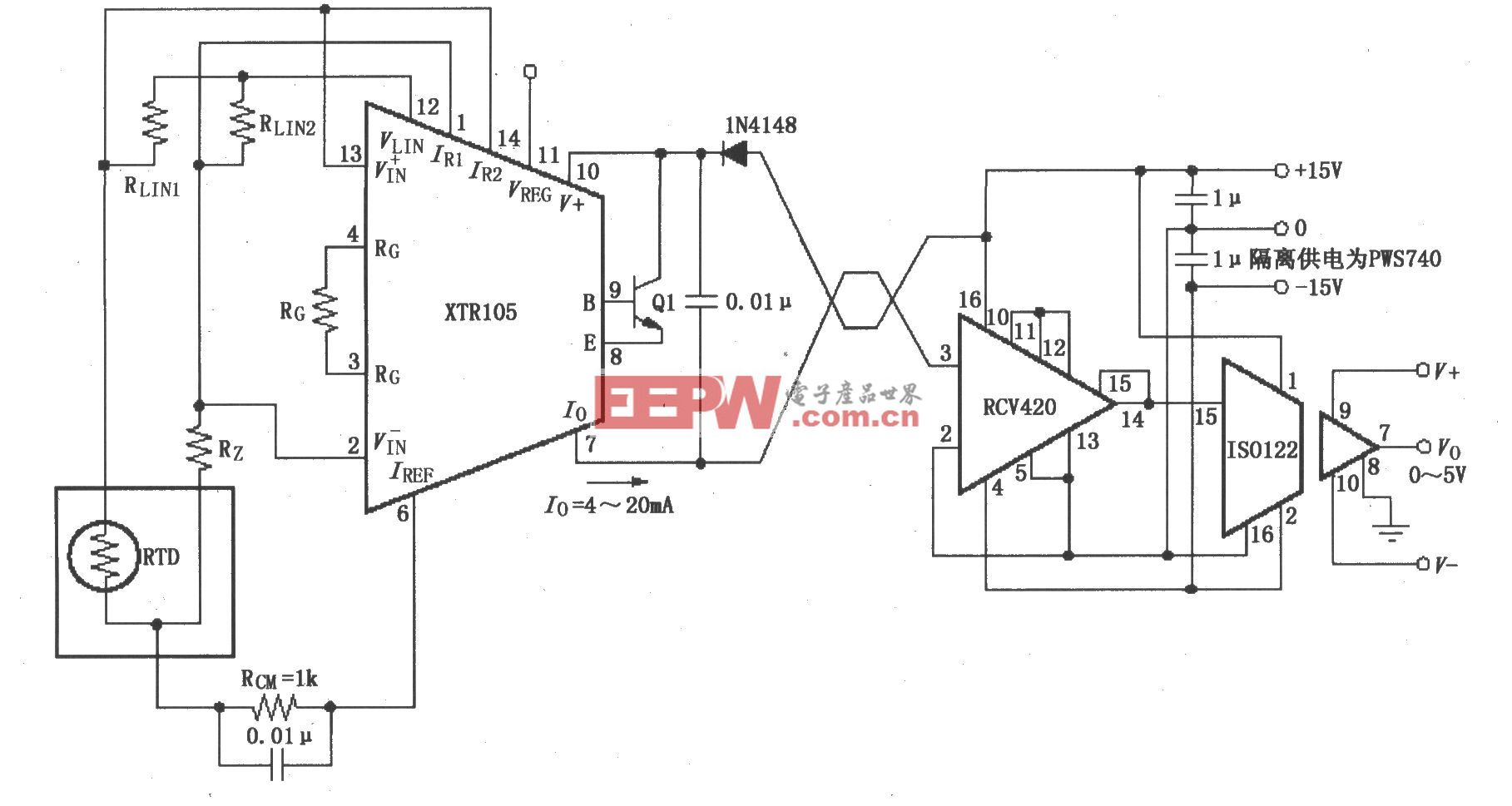 RCV420隔离式4~20mA仪表环路(RTD)