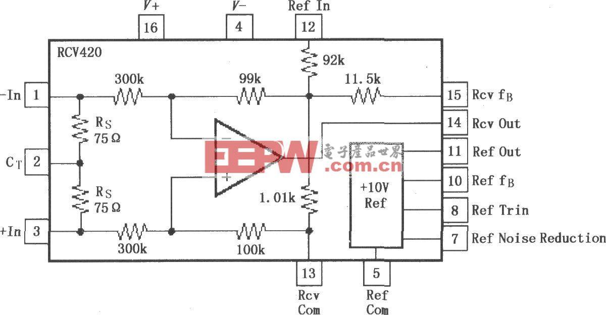 RCV420  4~20mA精密電流環路接收器