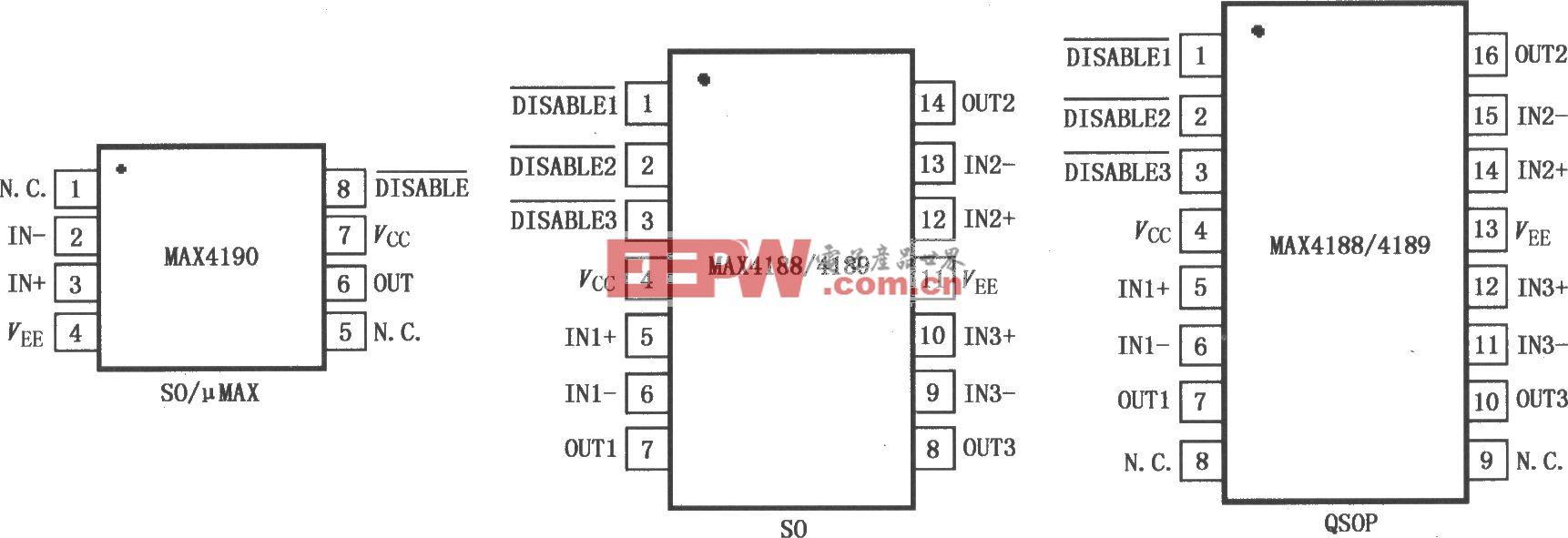 具有高速禁止模式的电流反馈放大器MAX4188/4189/4190