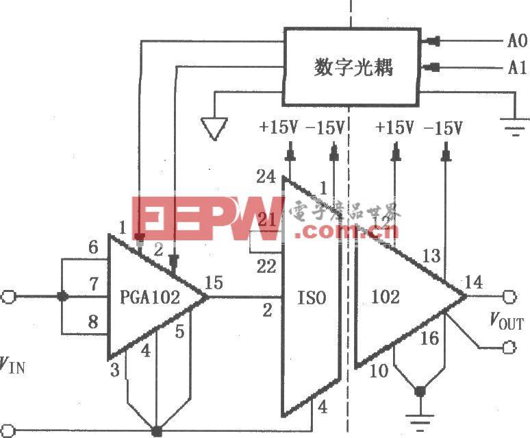由ISO102与PGA102构成的具有通道隔离增益的可编程放大电路