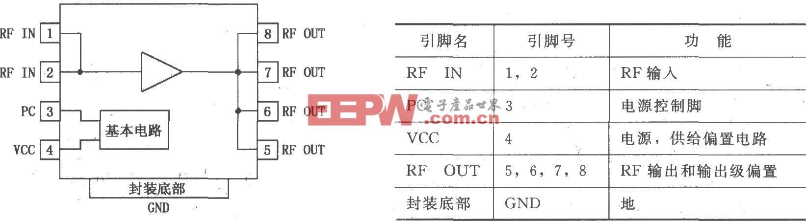 RF2126大功率线性放大器