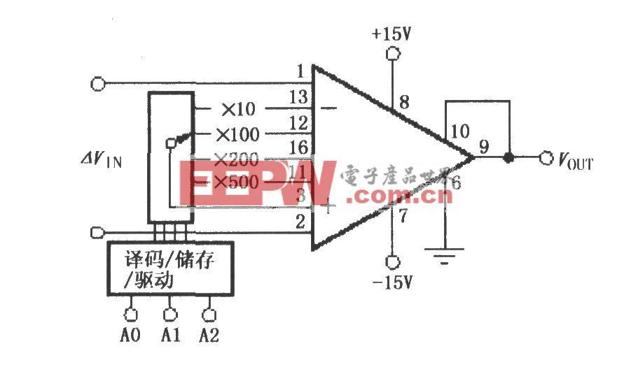 INA110構成的可編程增益儀表放大電路