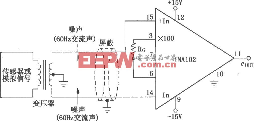INA102耦合模拟信号放大器