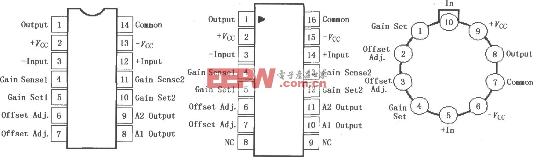 高精度仪表放大器INA101
