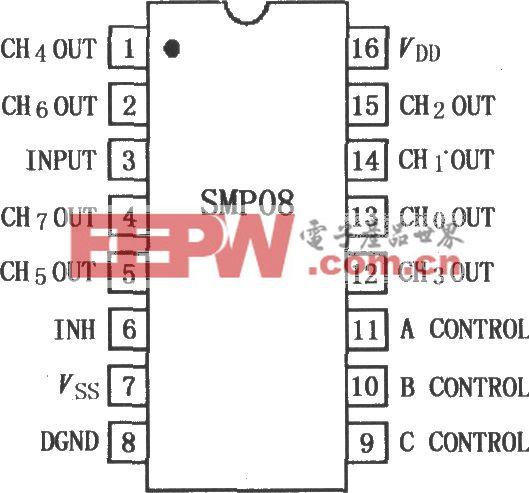 SMP08/18八采样保持放大器