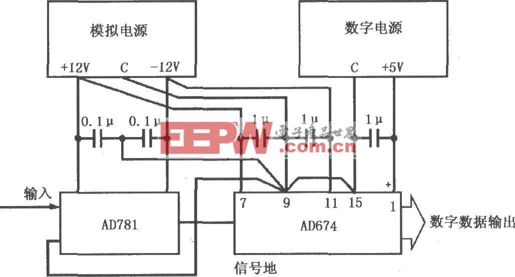 典型的数据采集系统基本接地和耦合电路(AD781/AD674)